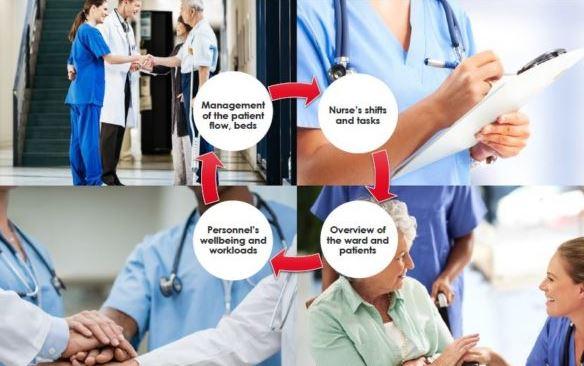 Pulse – Hospital ward's situation